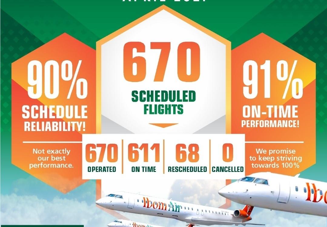 Ibom Air April 2021 Scorecard