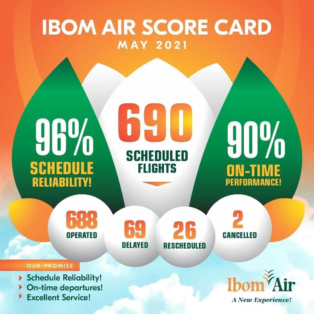 Ibom Air May Score Card