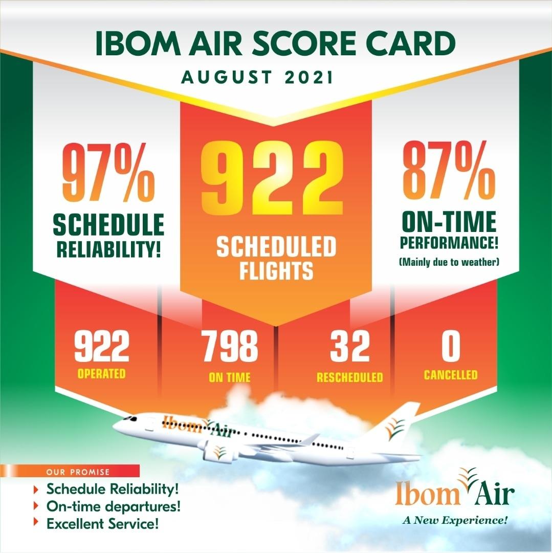 ibom-air-august-score-card